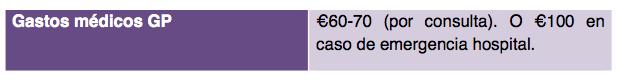 Costo Gp Irlanda